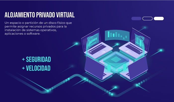 Hosting,Hosting VPS,Hosting Privado Virtual,Hosting Compartido,Sitio web